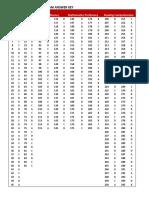 Upcat 2014 Simulated Exam Answer Key