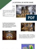 Historia Notre Dame