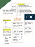 Mapa de Quimica.docx