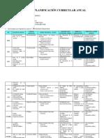 Matriz de Planificación Curricular Anual Del 3 y 4 Grado 2019