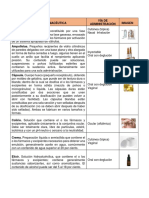 FORMA FARMACÉUTICA DE ACUERDO A SU PRESENTACION IDENTIFICANDO SUS VIAS DE ADMINISTRACION.docx
