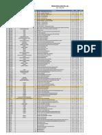 Millard DLP List