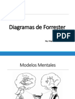 1. Diagramas de Forrester Teoría