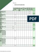 Estimativas de Custos Dos Projeto Por Elemento Despesa