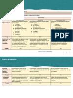 U3_A1.Rubrica_evaluacion.docx