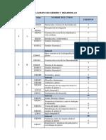 Género y Desarrollo.pdf