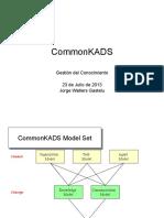 Common k Ads