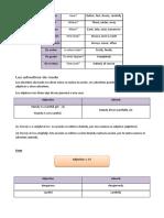 Resumen 1 a 10.docx