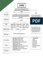 MAPA CONCEPTUAL EMPRESA.doc