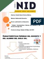 Noemi Herrera. Caracteristicas Docente y Alumno