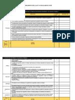 Evaluacion de La Situacion de Cumplimiento de La Ley y Su Reglamento 29783