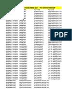 List of Osho Discourses 2019