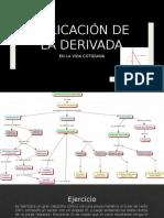 Aplicacion de la derivada