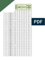 Datesets-Final Assessment-2019-S1.xlsx