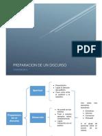 ELABORACION DE UN DISCURSO.docx