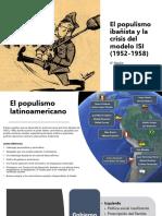 El Populismo Ibañista y La Crisis Del Modelo ISI
