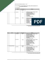 1. Lampiran i - Tabel Luas Fungsi Blok