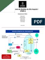 Estructura Fideicomiso.pptx