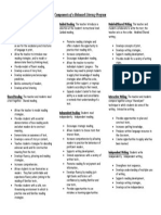 Components of a Balanced Literacy Program.pdf