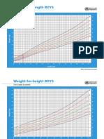 Growth Charts - WHO.pdf