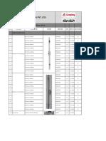 Pricelist Final- Assa Abloy (GQ) UPVC Hardware - w.e.f 1717pdf
