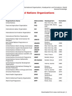 International Organizations, Headquarters and Formations _ World General Knowledge