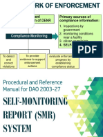 3g_SELF MONITORING REPORT.pdf