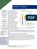 GHG Emissions Fact Sheet Pakistan_6!3!2016_edited_rev 08-18-2016