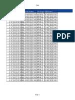 RSLTE011 - Percentage of Transmissions Per MCS-RSLTE-LNCEL-2-Hour-rslte LTE17SP Reports RSLTE011 XML-2018 11-19-09!51!31 349