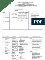 Sabanas de Medicamentos Ciclofosfamida (1)
