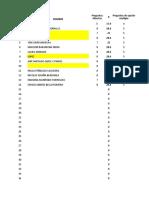 Pruebas de Admisiones Fcp 2018-II
