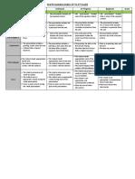 3rd-6th Oral Presentation Rubrics_2_161354171