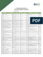 Listado de Establecimientos Habilitados 31-01-2018 (4)