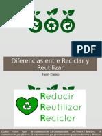 Henry Camino - Diferencias Entre Reciclar y Reutilizar