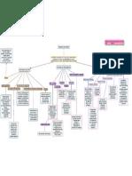 clasificacionde software.pdf