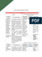 MATRIZ DE PROGRAMACION.docx