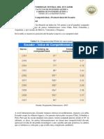 2. Competit. y Product. de Ecuador