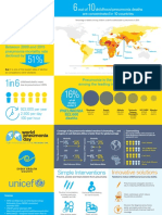 World-Pneumonia-Day-Infographic_242.pdf