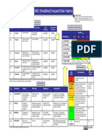 Mil Std 882 Modified Hazard Risk Matrix