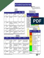 Mil Std 882 Modified Hazard Risk Matrix