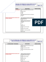 Lista de Chequeo de Requisitos Medioambientales