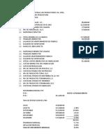 Ejercicio Clase Presupuestos