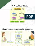 El Mapa Conceptual - Comunicación 6º