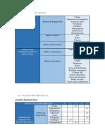 Clasificación de las TIC que se utilizan actualmente en los procesos de formación