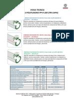 Tub Ppr Data Sheet