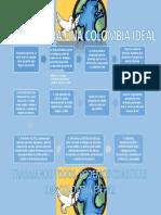 Infografía - Colombia Ideal