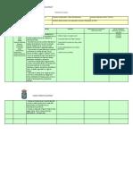 Planificación Taller de Manualidades