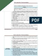 cuadrodeteoraspsicolgicas-150221180747-conversion-gate01.pdf