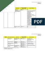 APPENDIX C.pdf