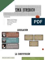 Dispos.teoria Del Derecho